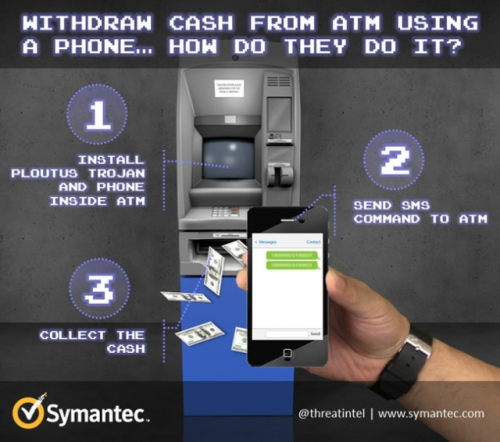 can you hack a atm machine